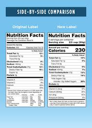 how to read a food label well guides