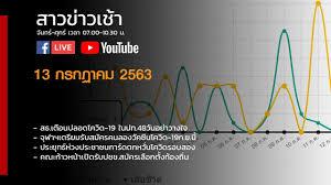 LIVE #สาวข่าวเช้า วันที่ 13 กรกฎาคม 2563 ช่วงที่ 5 - YouTube
