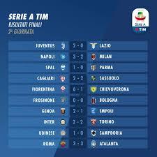Serie A 2018-2019, 2a giornata: risultati e classifica - Spaziocalcio.it