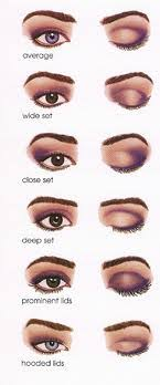 how to properly put on eye makeup cat