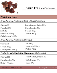 how many calories in a dried persimmon