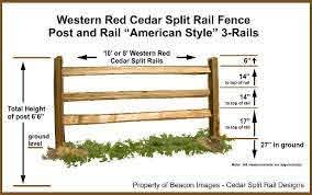 Minimalis Home Depot Split Rail Fence Cost Label Fence Gate Split Rail Fence Cedar Split Rail Fence Rail Fence