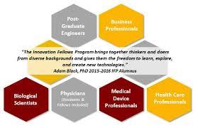 UMN Earl E. Bakken Medical Devices Center Innovation Fellows Program - Home  | Facebook