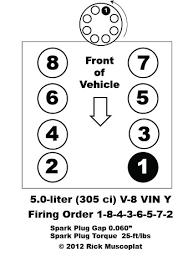 5 0 v 8 vin y firing order ricks