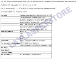 Prf 275 19 Petsafe Stubborn Dog Fence Receiver Replacement Collar Strap Pet Supplies Bark Collars Ayianapatriathlon Com