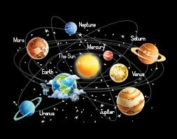 Solar System Space And Planets Kids Room Wall Mural