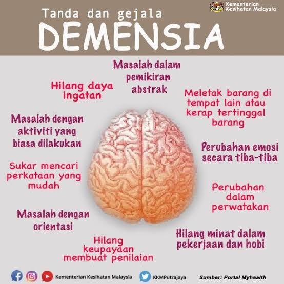 """Hasil gambar untuk contoh penyakit demensia"""""""