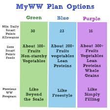 new myww green blue purple plans