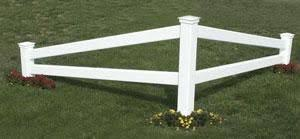 Building Post And Rail Fence Fence Portal Corner Landscaping Fence Landscaping Farmhouse Landscaping
