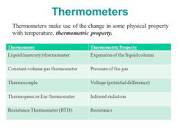 temperature thermometer zeroth law of
