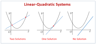 linear quadratic equations examples