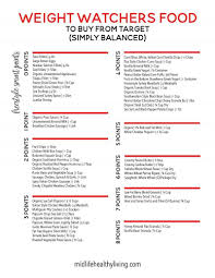 weight watchers foods to from target