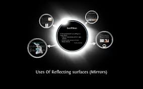 uses of reflecting surfaces by maneeha