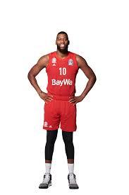 Greg Monroe - FCB Basketball