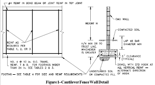 Concrete Masonry Fence Design Entire Tek
