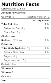 healthy food calorie counter a w