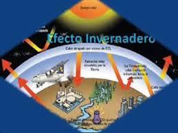Lluvia ácida - efecto invernadero - deterioro de la capa de ozono ...