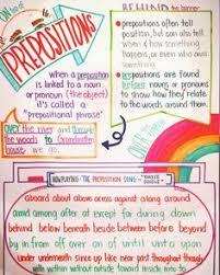 Addie Perry (addiep98) on Pinterest