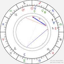 Adam Christian Clark Birth Chart Horoscope, Date of Birth, Astro