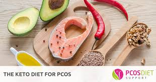 the keto t for pcos pcos t support