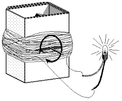 diy electric generator how it works