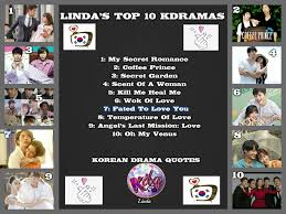 mytop kdramas it was extremely korean drama quotes facebook