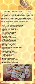 tests show most honey isn t honey