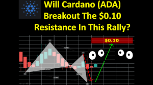 Will Cardano (ADA) Breakout The $0.10 Resistance In This Rally? | ADA Long  Term Analysis