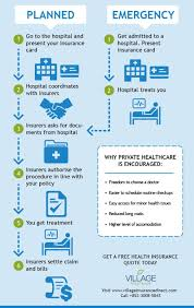 infographic making a health insurance claim in hong kong