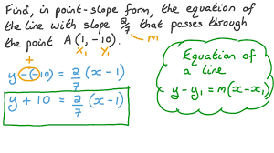point slope form the equation of a line
