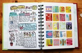 keri smith 100 ideas | Art journal pages, Wreck this journal, Doodle  lettering