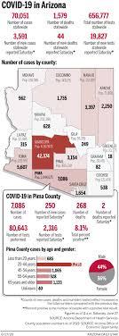 Coronavirus cases in Arizona, mapped by ...