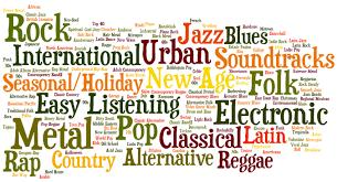 Music Genre Classification