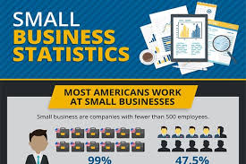 Small Business Statistics & Facts (Infographic) - Broadly.com