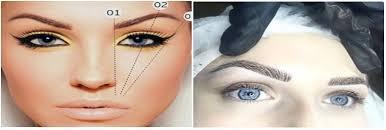 advanes of semi permanent makeup