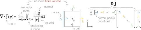 visual explanations of mathematics agile