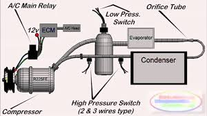 auto air conditioning systems at a