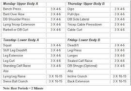 strength workout chart mosad