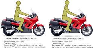 tim s motorcycle diaries revised seat
