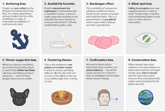 Image result for cognitive biases""