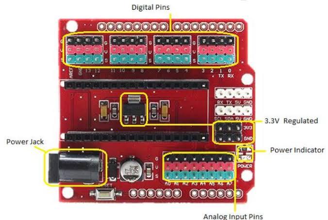 نتيجة بحث الصور عن Arduino Nano Expansion Board tutorial