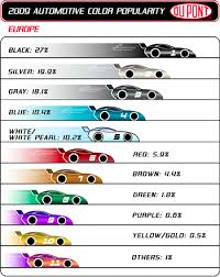 popular car colors by country