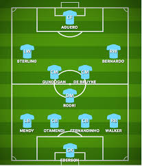How Manchester City could line up against Aston Villa - Sports Mole
