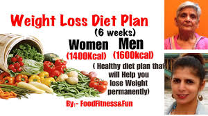 Weight Loss Diet plan for 6 weeks for Men & Women | Healthy diet ...