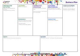makeup artist business plan pdf