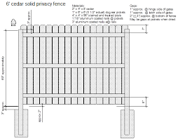 How To How Do I Install The Rails For A Solid Wood Fence America S Fence Store