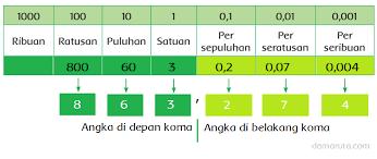 View Kunci Jawaban Tema 2 Kelas 6 Hal 61 Gif