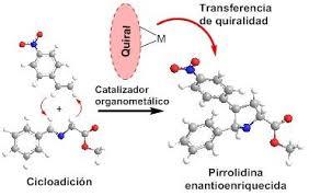 Universidad Autónoma de Madrid - Nuevo método de síntesis asimétrica de  pirrolidinas