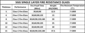 tempered glass 10mm fire resistance