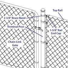 Blue Hawk Black Metal Fence Brace Band Chain Link Fence In The Fence Hardware Department At Lowes Com